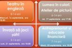 Ateliere Smart Education