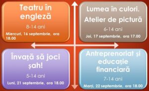 Ateliere Smart Education